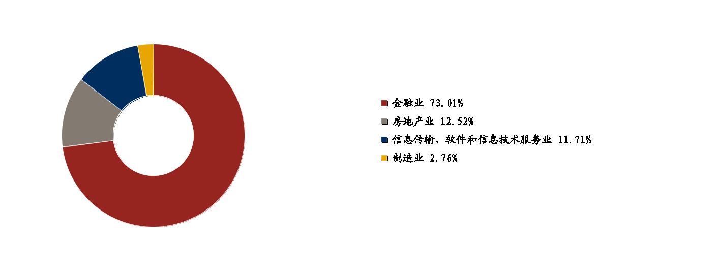 序号图标科技感素材